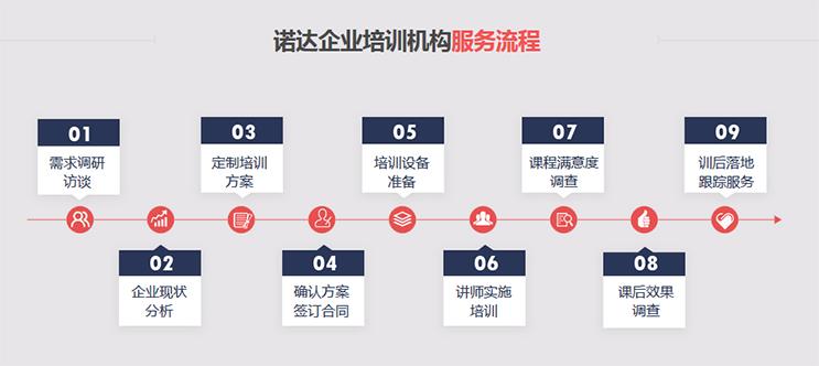 南京高绩效团队建设培训